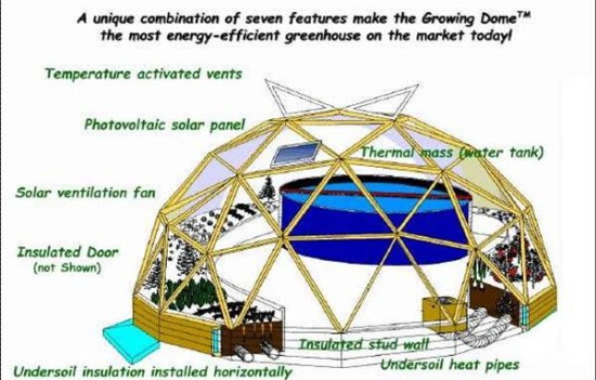 wiki:forests:solar-greenhouse-geodesic-dome-growing-dome-picture.jpg.644x0_q100_crop-smart.jpg